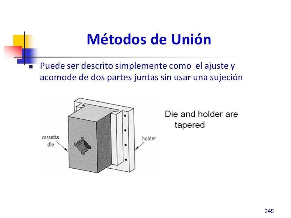 Métodos de Unión Puede ser descrito simplemente como el ajuste y acomode de dos partes juntas sin usar una sujeción.