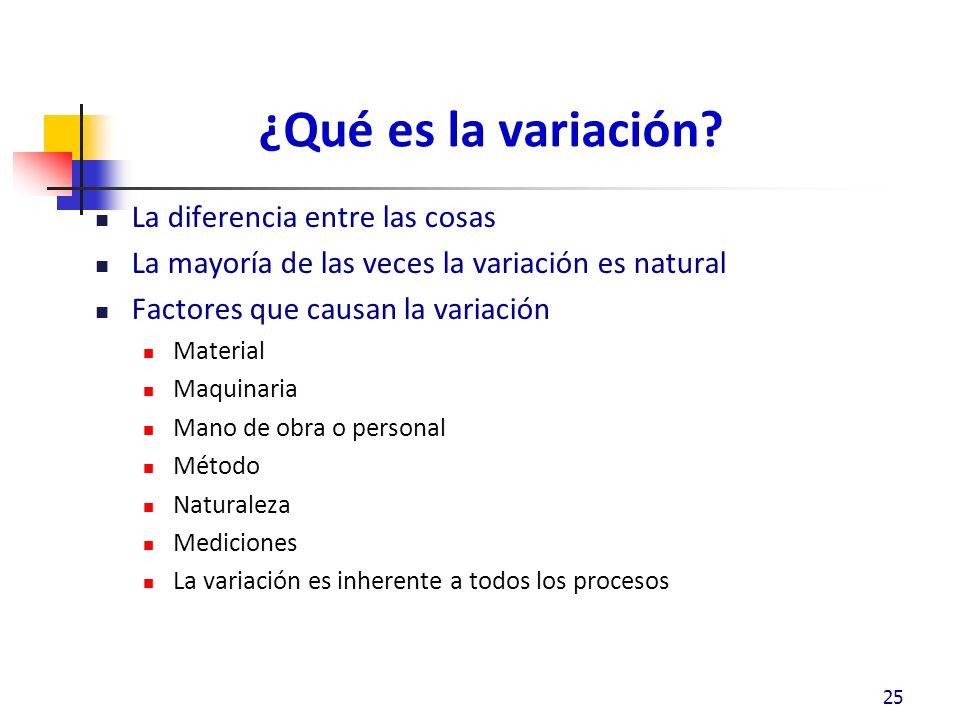 ¿Qué es la variación La diferencia entre las cosas
