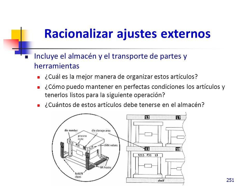 Racionalizar ajustes externos