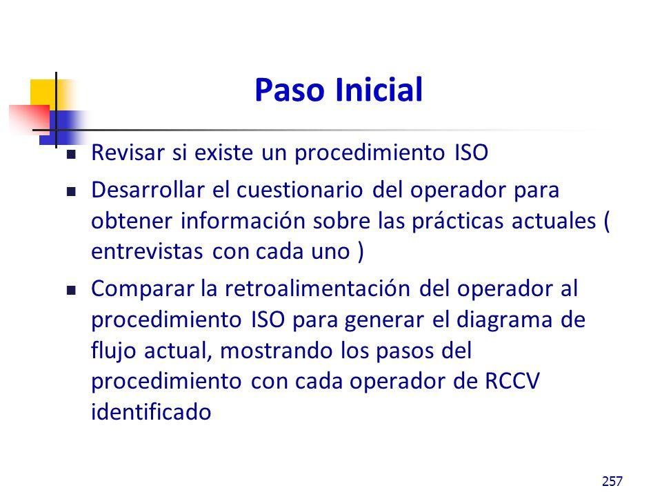 Paso Inicial Revisar si existe un procedimiento ISO
