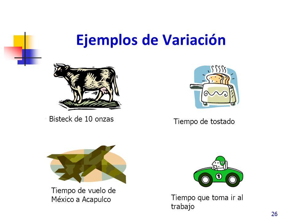 Ejemplos de Variación Bisteck de 10 onzas Tiempo de tostado