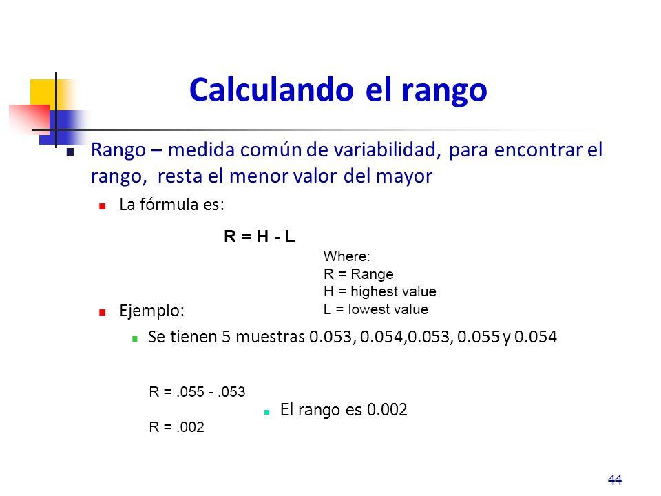 Calculando el rango Rango – medida común de variabilidad, para encontrar el rango, resta el menor valor del mayor.