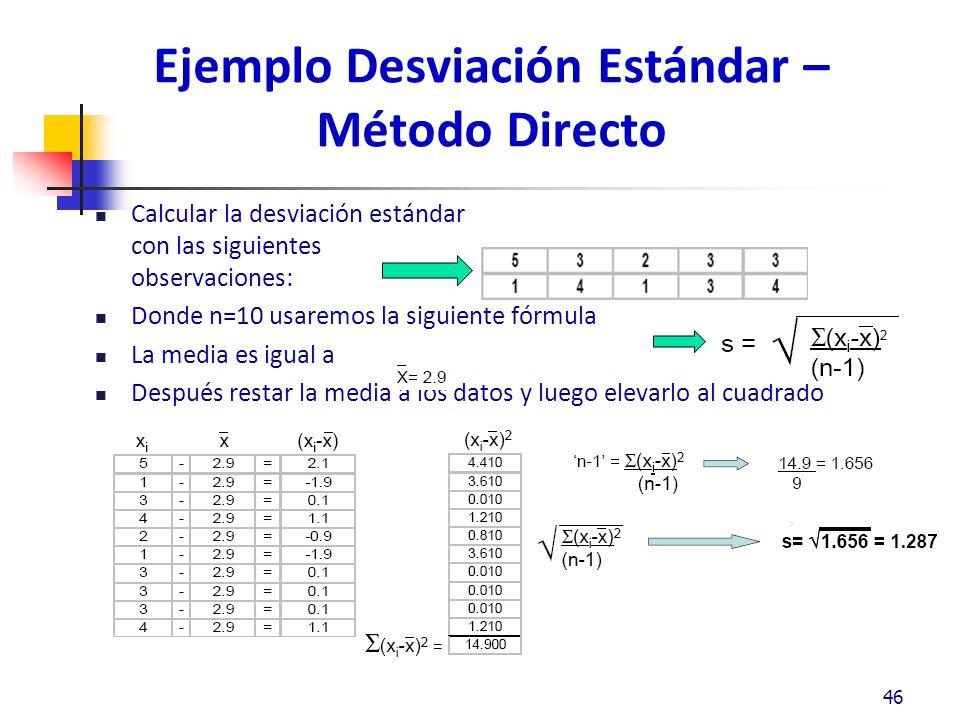 Ejemplo Desviación Estándar – Método Directo