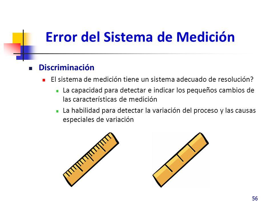 Error del Sistema de Medición