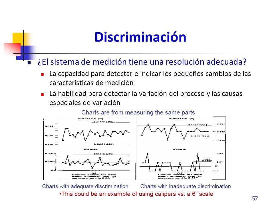 Discriminación ¿El sistema de medición tiene una resolución adecuada