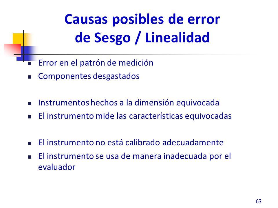 Causas posibles de error de Sesgo / Linealidad
