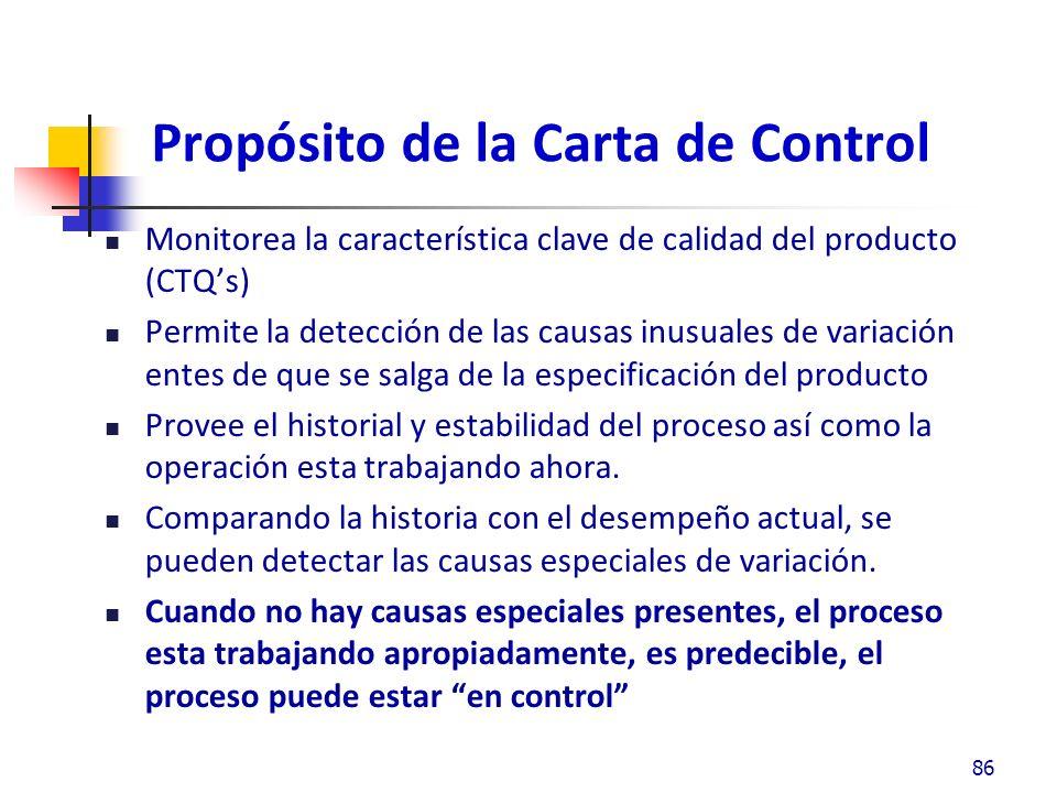 Propósito de la Carta de Control