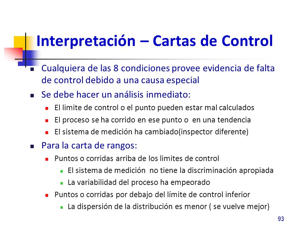 Interpretación – Cartas de Control