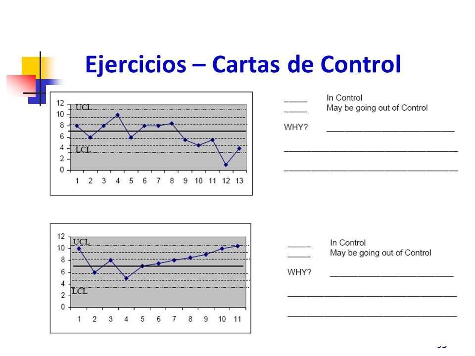 Ejercicios – Cartas de Control