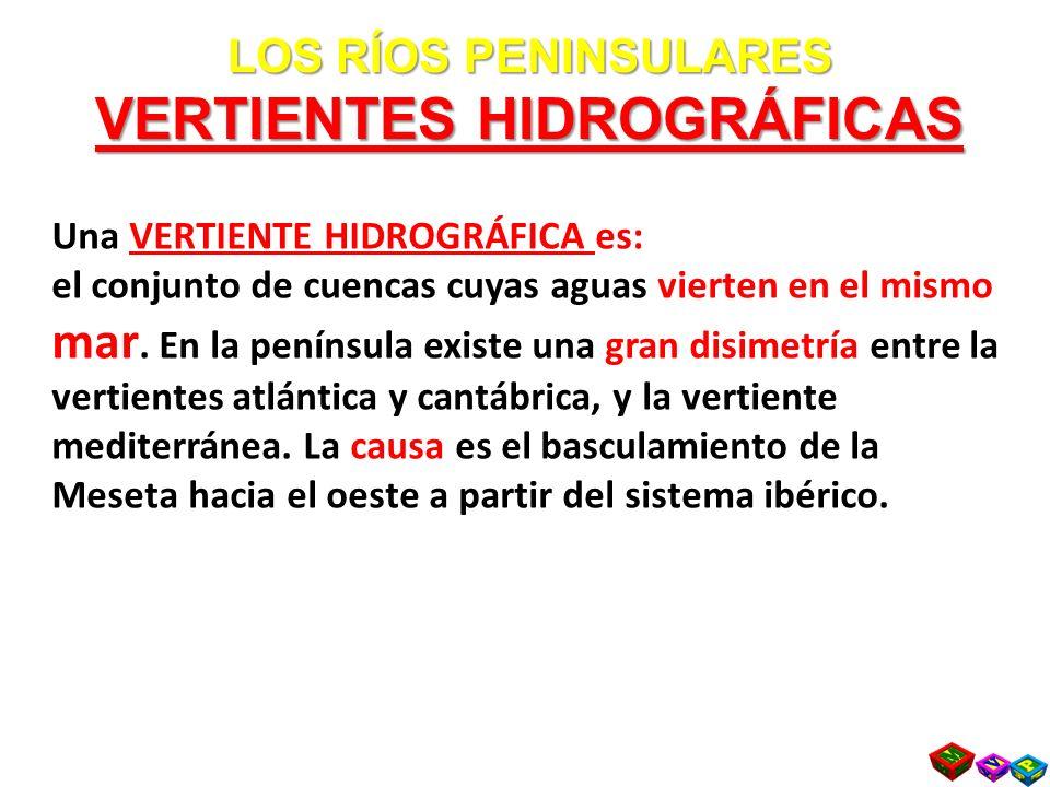 LOS RÍOS PENINSULARES VERTIENTES HIDROGRÁFICAS