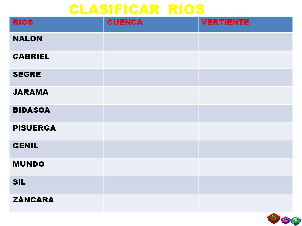 CLASIFICAR RIOS RIOS CUENCA VERTIENTE NALÓN CABRIEL SEGRE JARAMA