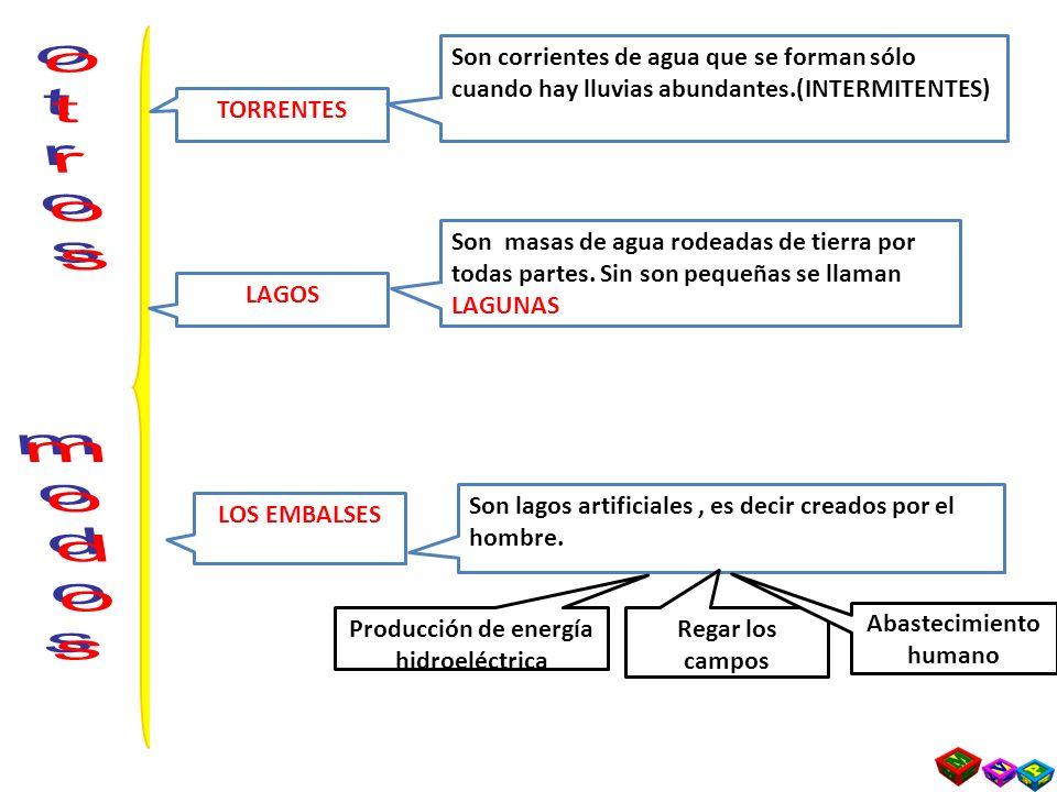 Producción de energía hidroeléctrica Abastecimiento humano