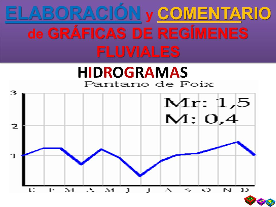ELABORACIÓN y COMENTARIO de GRÁFICAS DE REGÍMENES FLUVIALES