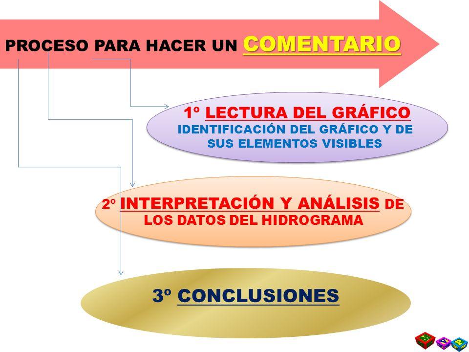 3º CONCLUSIONES PROCESO PARA HACER UN COMENTARIO