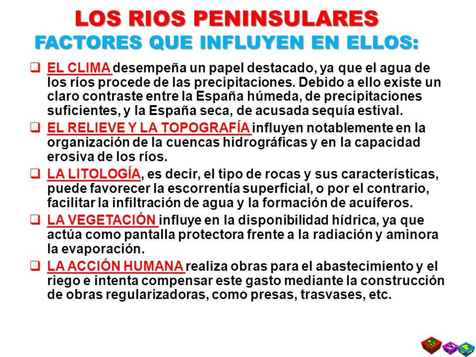 LOS RIOS PENINSULARES FACTORES QUE INFLUYEN EN ELLOS: