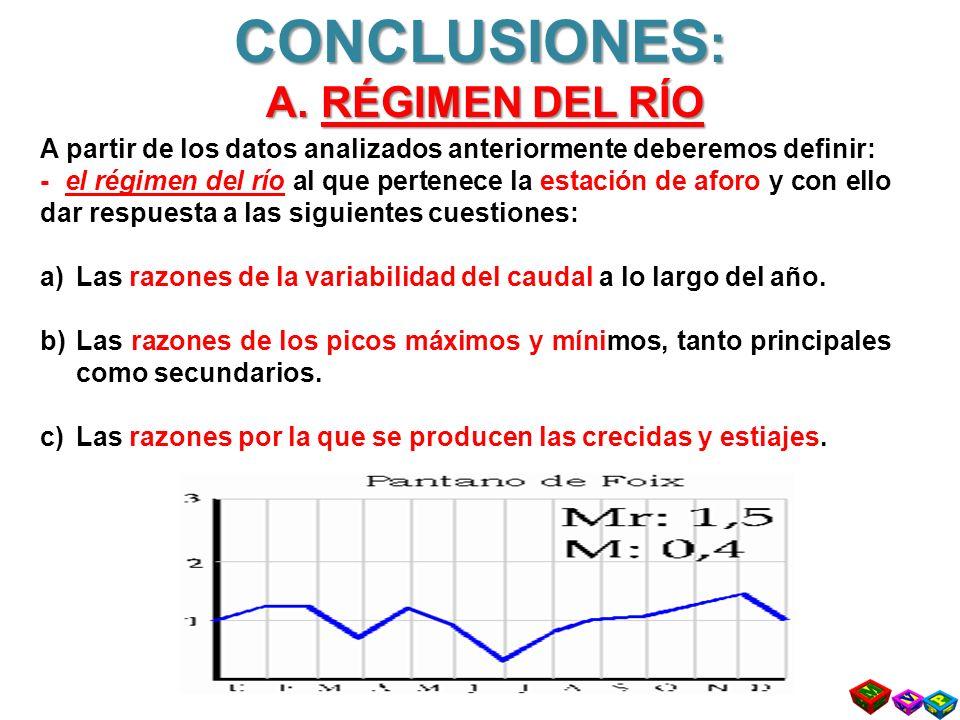 CONCLUSIONES: A. RÉGIMEN DEL RÍO