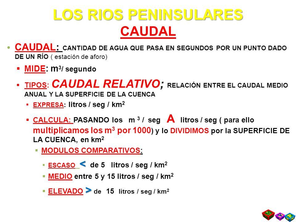 LOS RIOS PENINSULARES CAUDAL