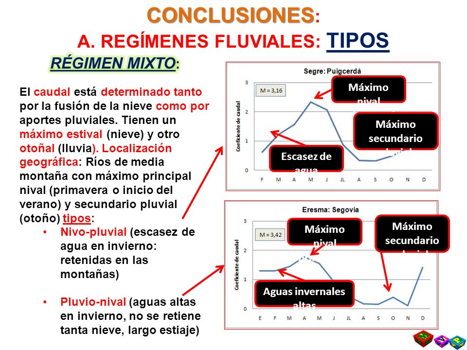 A. REGÍMENES FLUVIALES: TIPOS