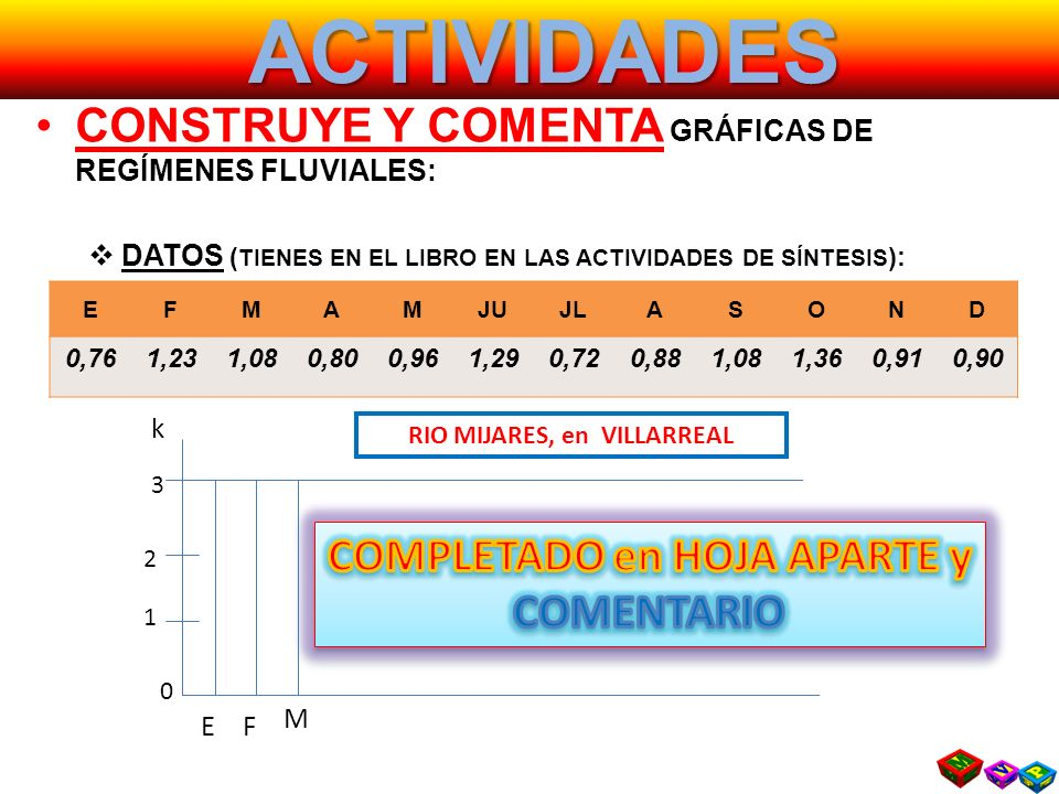 RIO MIJARES, en VILLARREAL COMPLETADO en HOJA APARTE y COMENTARIO