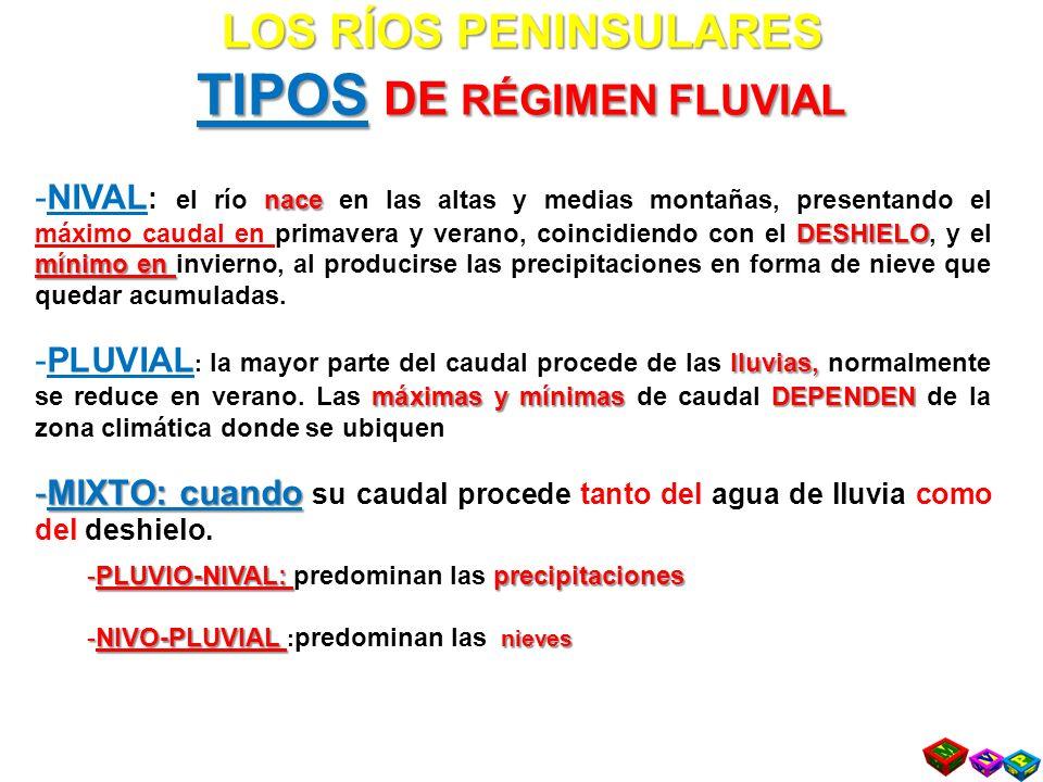 LOS RÍOS PENINSULARES TIPOS DE RÉGIMEN FLUVIAL