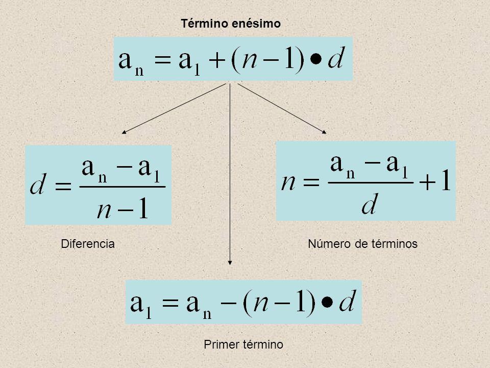 Término enésimo Diferencia Número de términos Primer término