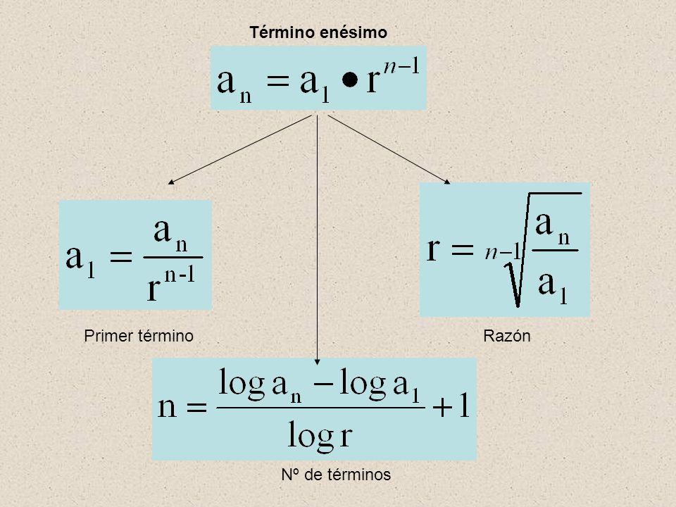 Término enésimo Primer término Razón Nº de términos