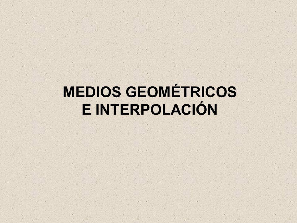 MEDIOS GEOMÉTRICOS E INTERPOLACIÓN