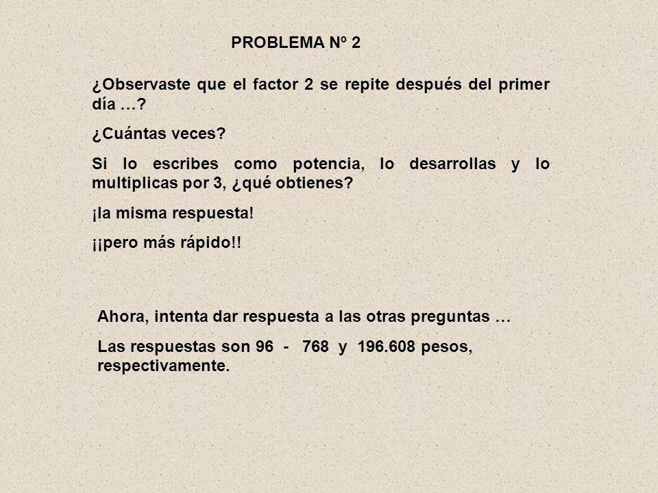 PROBLEMA Nº 2 ¿Observaste que el factor 2 se repite después del primer día … ¿Cuántas veces