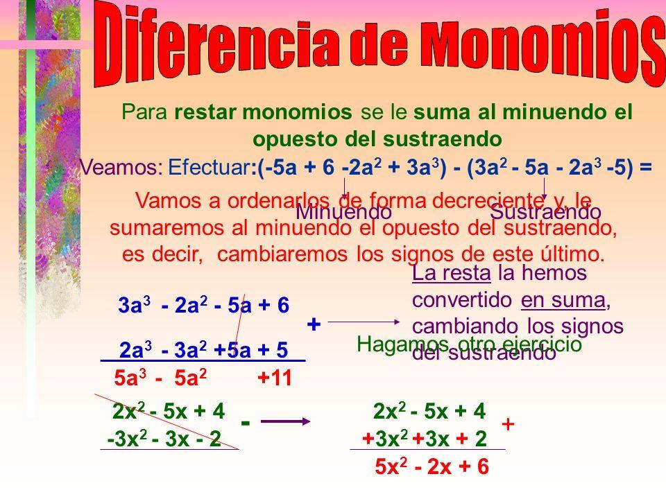 Diferencia de Monomios