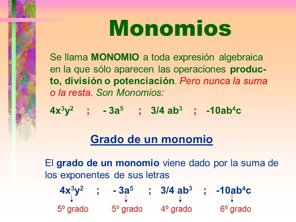 Monomios Grado de un monomio