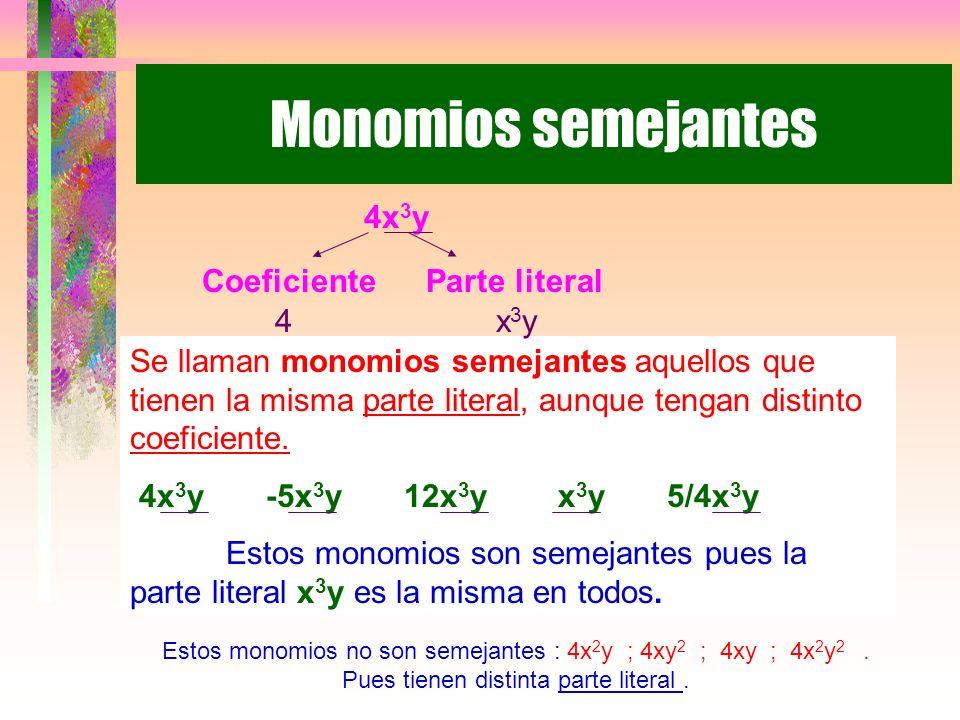 Monomios semejantes 4x3y Coeficiente Parte literal 4 x3y