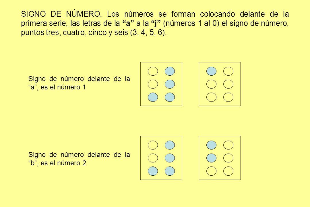SIGNO DE NÚMERO. Los números se forman colocando delante de la primera serie, las letras de la a a la j (números 1 al 0) el signo de número, puntos tres, cuatro, cinco y seis (3, 4, 5, 6).