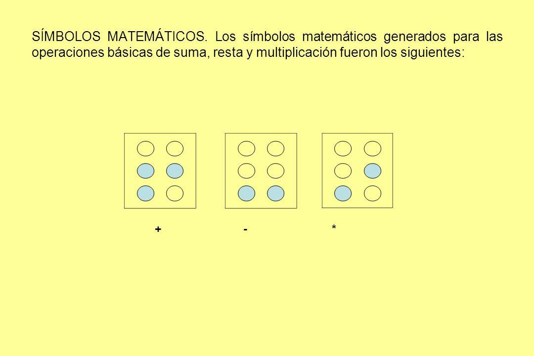 SÍMBOLOS MATEMÁTICOS. Los símbolos matemáticos generados para las operaciones básicas de suma, resta y multiplicación fueron los siguientes: