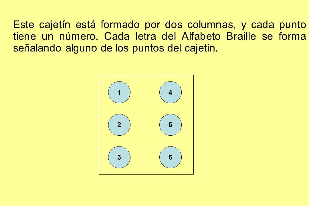 Este cajetín está formado por dos columnas, y cada punto tiene un número. Cada letra del Alfabeto Braille se forma señalando alguno de los puntos del cajetín.
