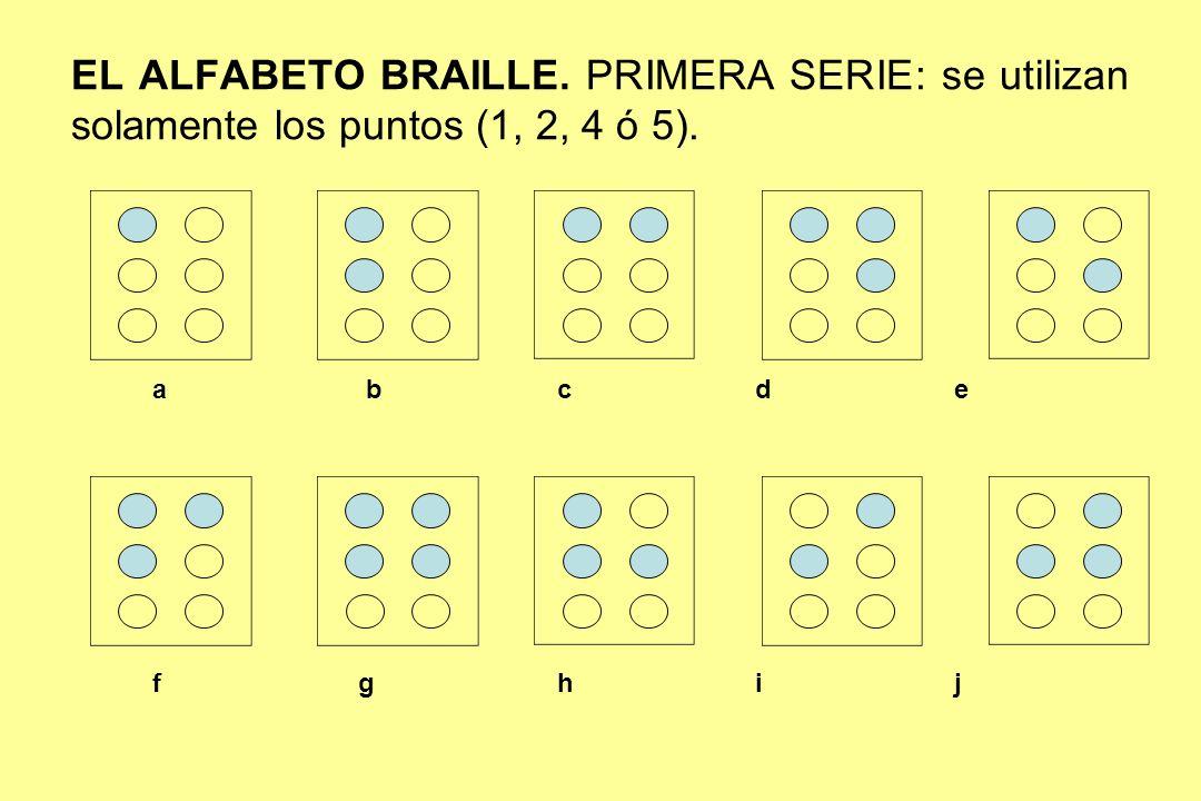 EL ALFABETO BRAILLE. PRIMERA SERIE: se utilizan solamente los puntos (1, 2, 4 ó 5).
