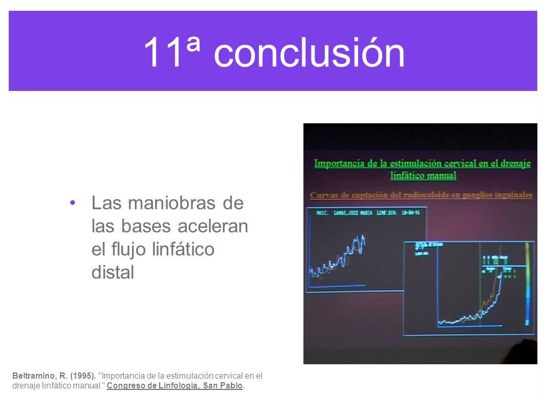 11ª conclusión Las maniobras de las bases aceleran el flujo linfático distal. Beltramino, R.