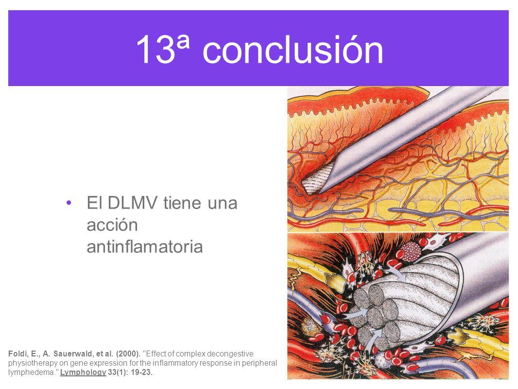 13ª conclusión El DLMV tiene una acción antinflamatoria