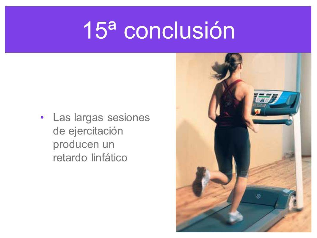 15ª conclusión Las largas sesiones de ejercitación producen un retardo linfático. Leduc, A.