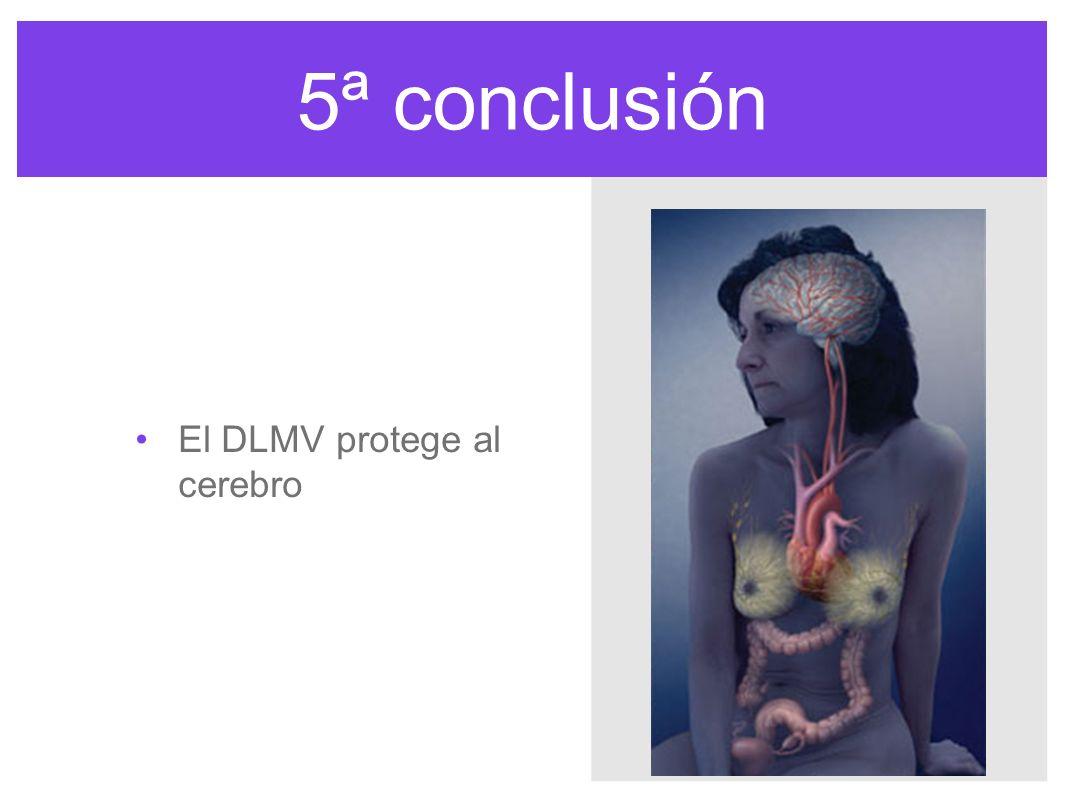 5ª conclusión El DLMV protege al cerebro M Földi, 1963.