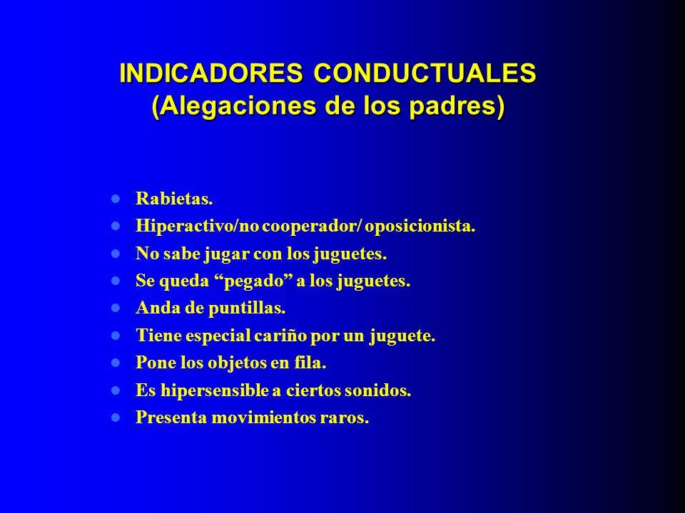 INDICADORES CONDUCTUALES (Alegaciones de los padres)