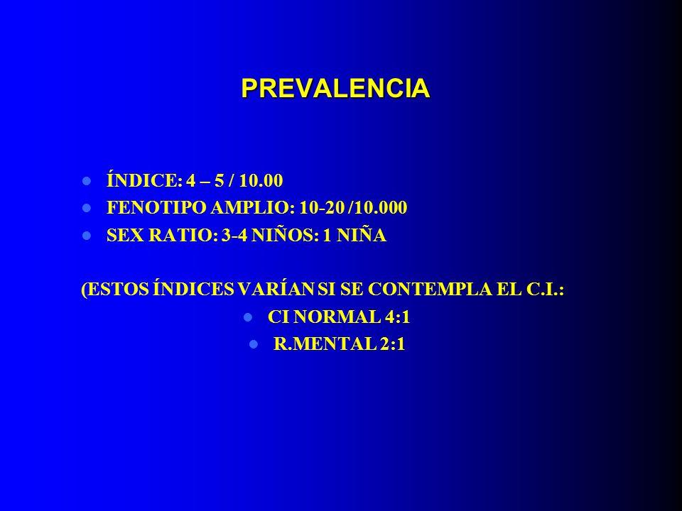 PREVALENCIA ÍNDICE: 4 – 5 / 10.00 FENOTIPO AMPLIO: 10-20 /10.000
