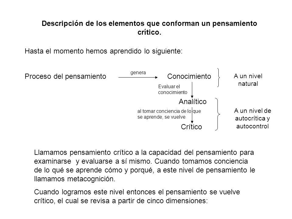 Descripción de los elementos que conforman un pensamiento crítico.