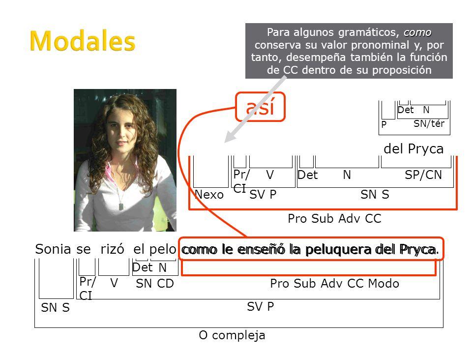 Modales Para algunos gramáticos, como conserva su valor pronominal y, por tanto, desempeña también la función de CC dentro de su proposición.