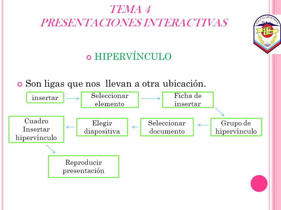 TEMA 4 PRESENTACIONES INTERACTIVAS