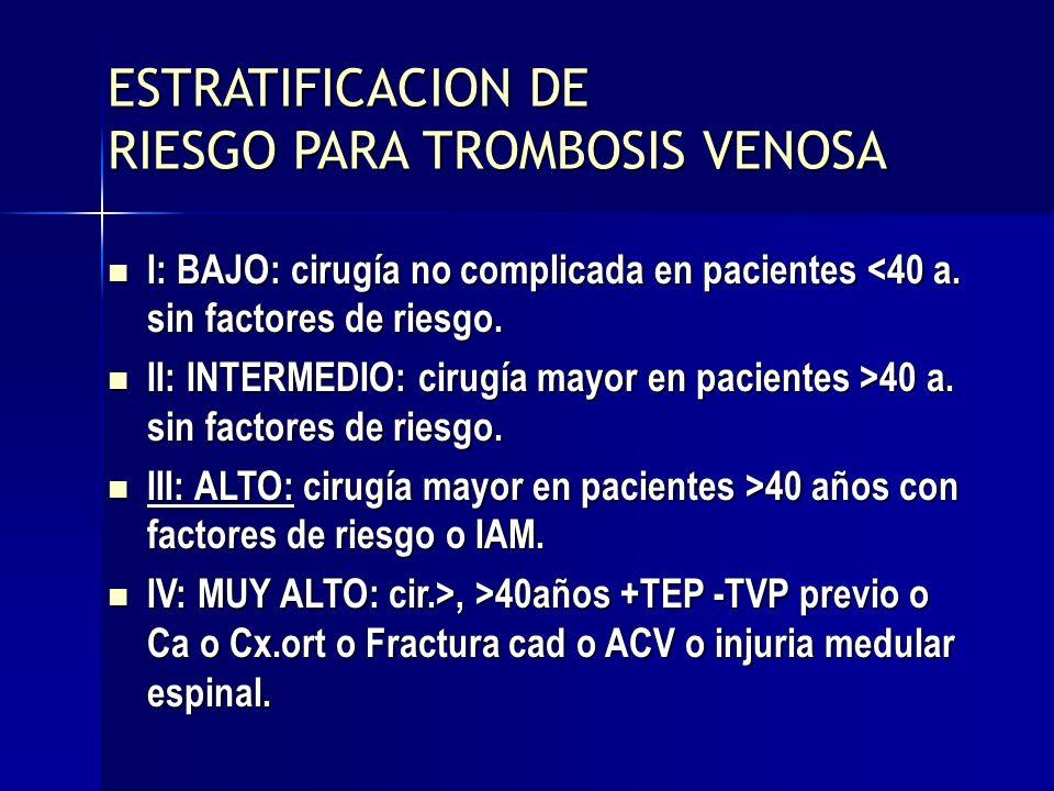 ESTRATIFICACION DE RIESGO PARA TROMBOSIS VENOSA