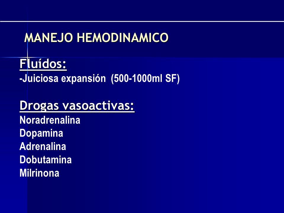 MANEJO HEMODINAMICO Fluídos: Drogas vasoactivas: