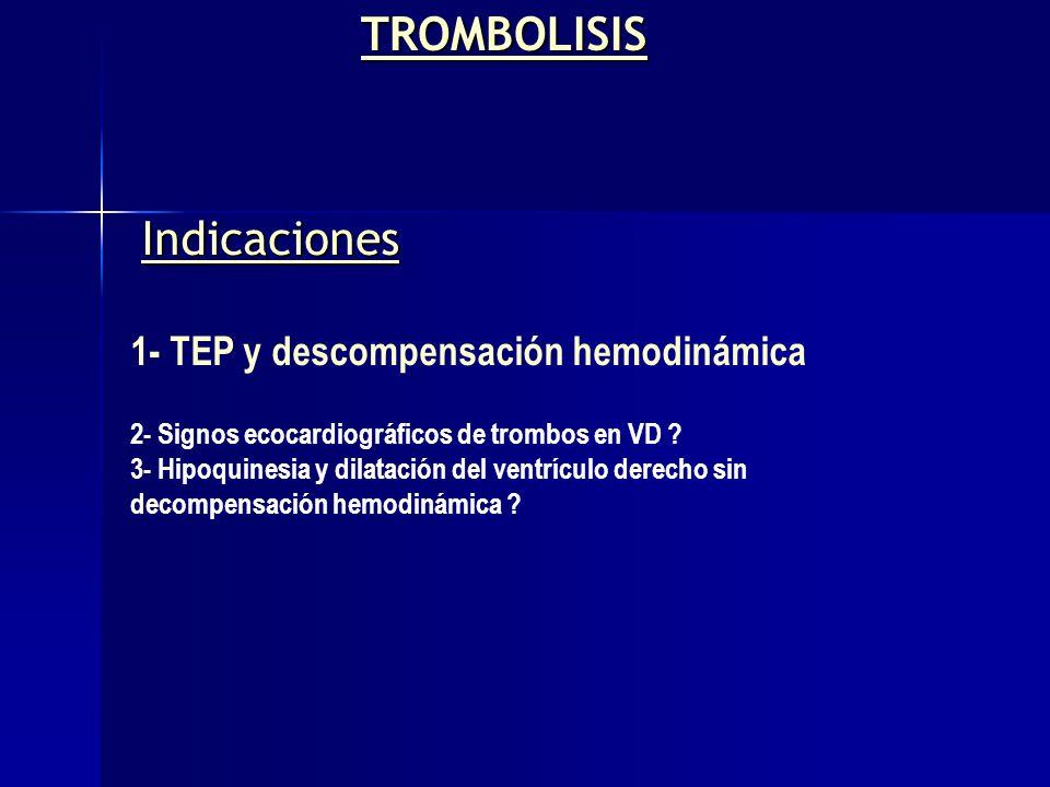 TROMBOLISIS Indicaciones 1- TEP y descompensación hemodinámica