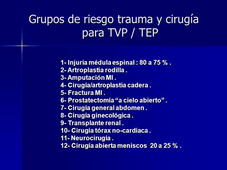 Grupos de riesgo trauma y cirugía para TVP / TEP