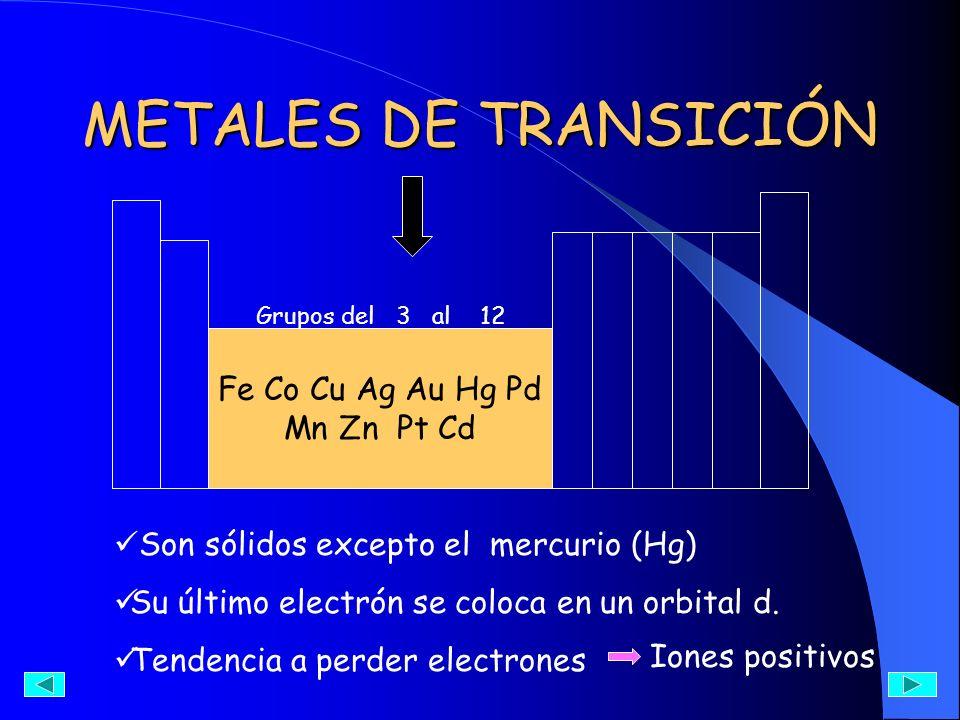 METALES DE TRANSICIÓN Fe Co Cu Ag Au Hg Pd Mn Zn Pt Cd
