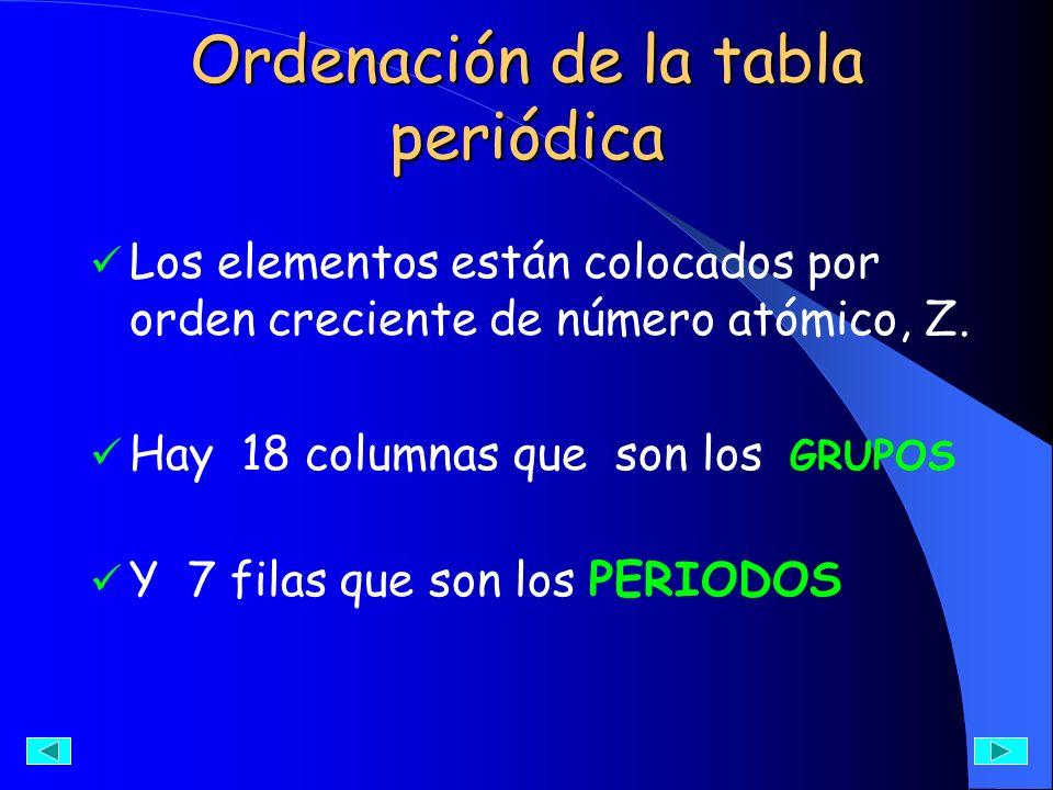 Ordenación de la tabla periódica
